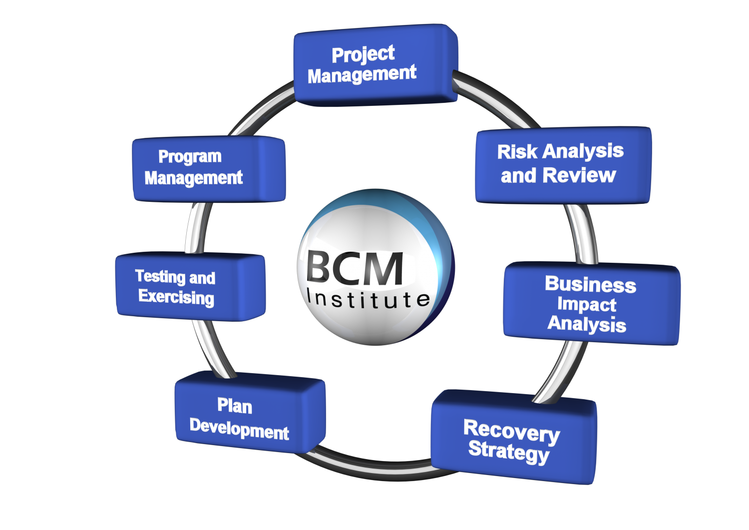 case study for business continuity plan